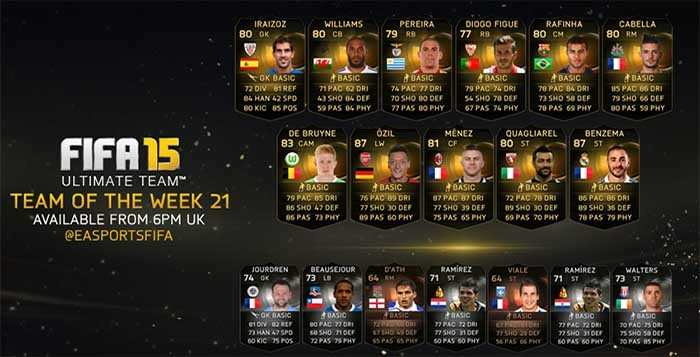 12 Buy the Cheapest FIFA 15 Coins at fifacoinsfut.org WITH TOTW 21's presence